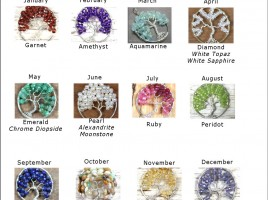 birhtstones gemstones by month birthstone chart by month what is my birthstone birthstones for month, birthstone tree of life pendants, family trees, family birthstone jewelry